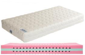 Матрас Eset Bed & Bed