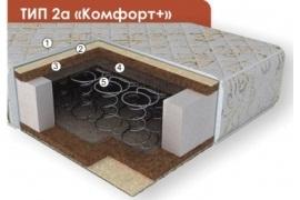 Матрас Комфорт + EOS