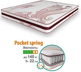 Матрас Валенсия Pocket Spring МатроЛюкс